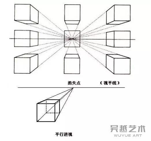 杭州吴越画室 素描基础课,这份素描敲门砖,你确定不收下图片